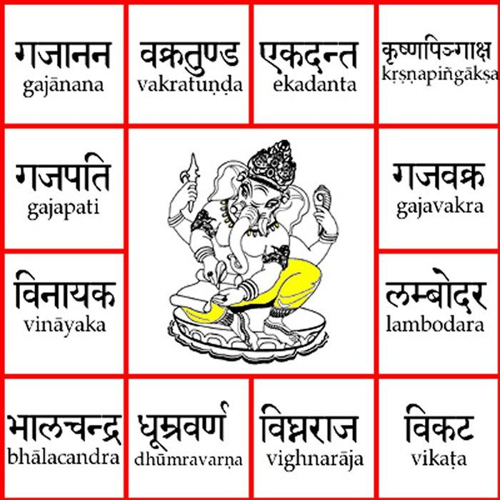 Lord Ganesha Names